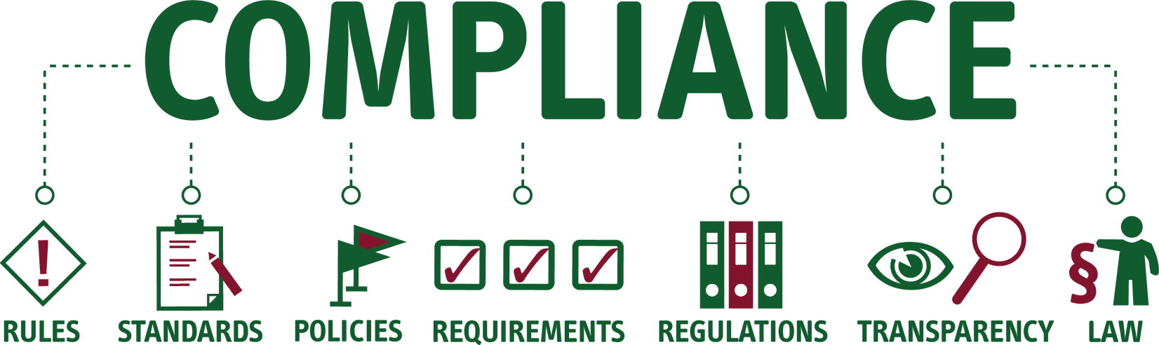 Help2Comply-compliance